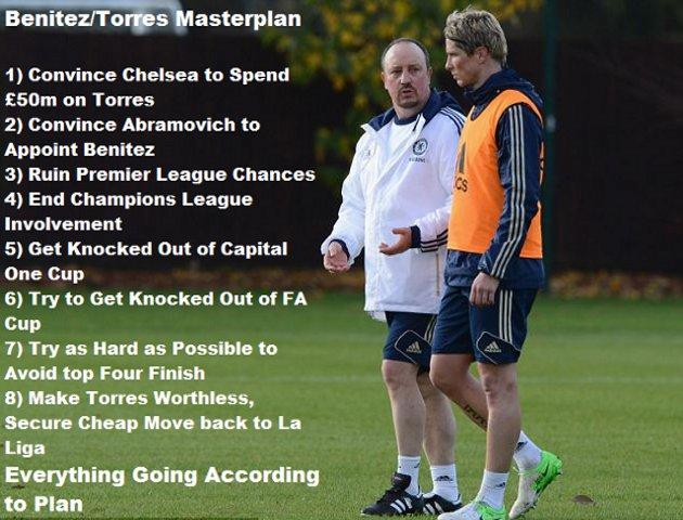 Benitez Torres masterplan