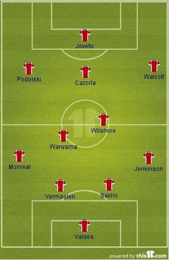 Arsenal 201314