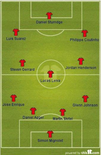 Liverpool XI FC