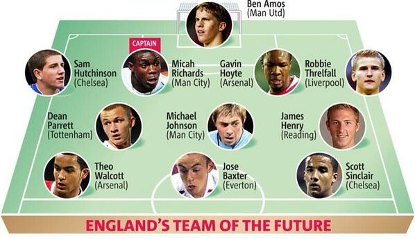 Daily Mail team of the future