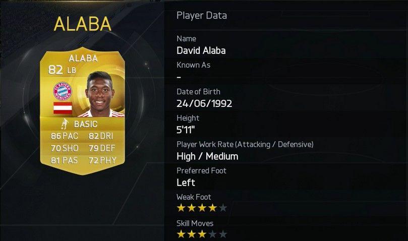 FIFA 15 Alaba