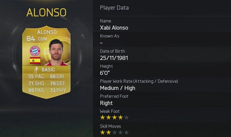 FIFA 15 - Alonso
