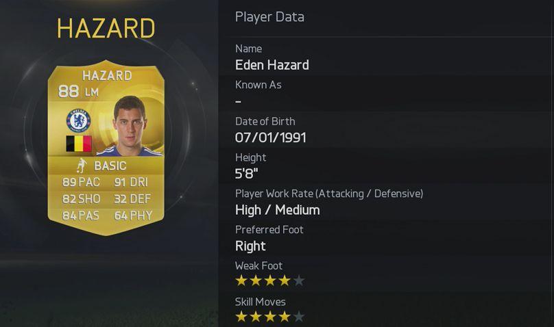 FIFA 15 - Hazard