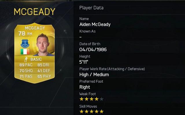 Aiden McGeady Fifa 15