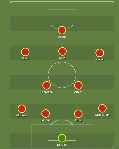 English-based Spain XI