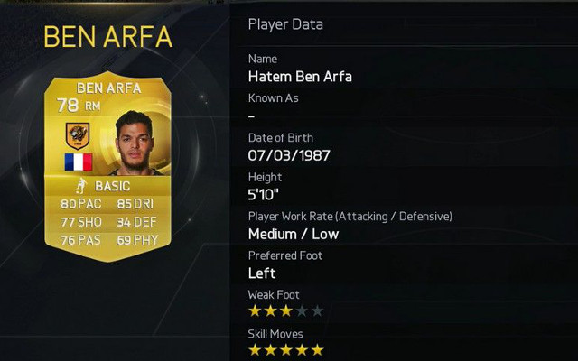 Hatem Ben Arfa Fifa 15