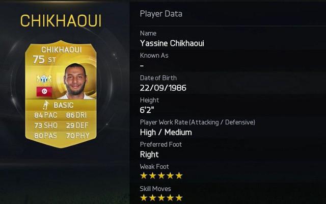Yassine Chikhaoui Fifa 15