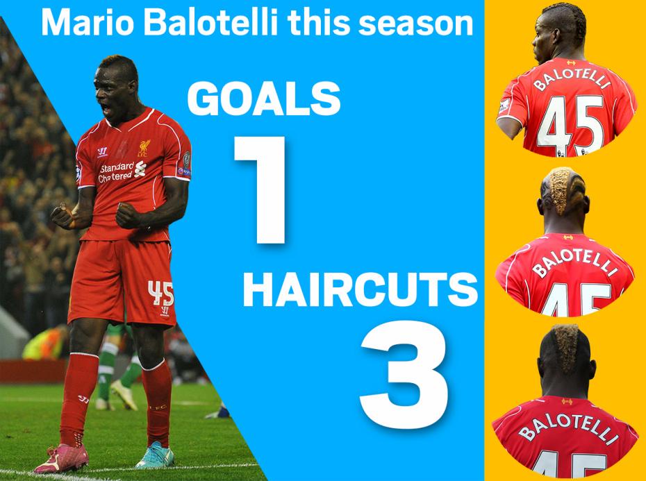 mario-balotelli-haircuts