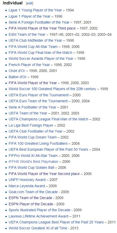 Zinedine Zidane Honours
