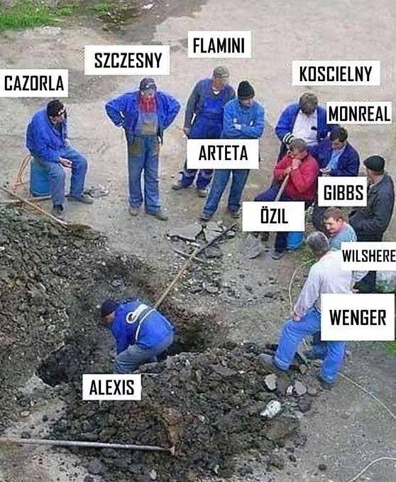 Arsenal This Season