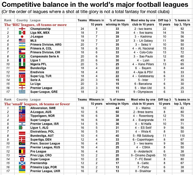 competitive-leagues