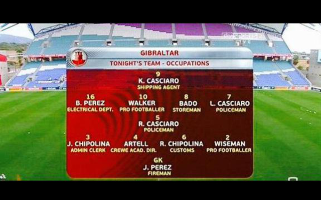 Occupation - Gibraltar