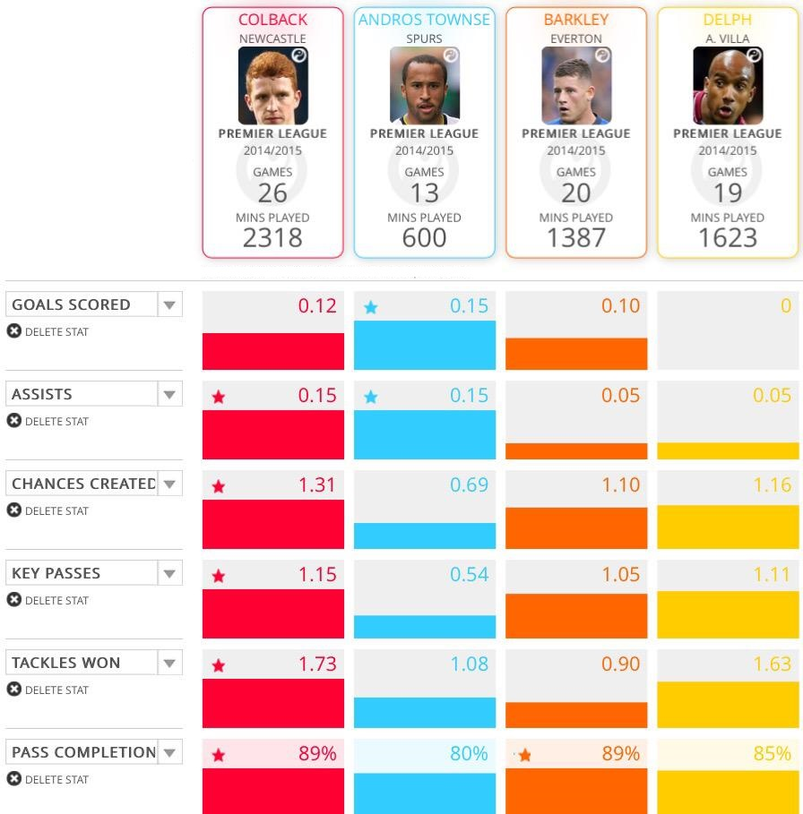 colback-stats