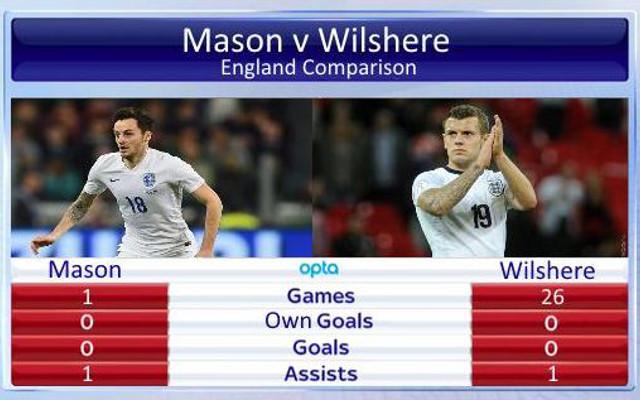 ryan mason jack wilshere comparison