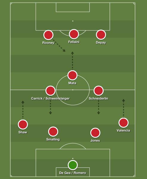 Man United 4-3-3 (3)