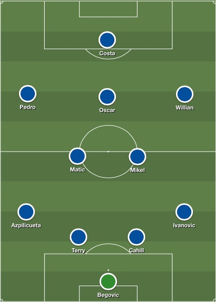 Chelsea lineup v Scunthorpe