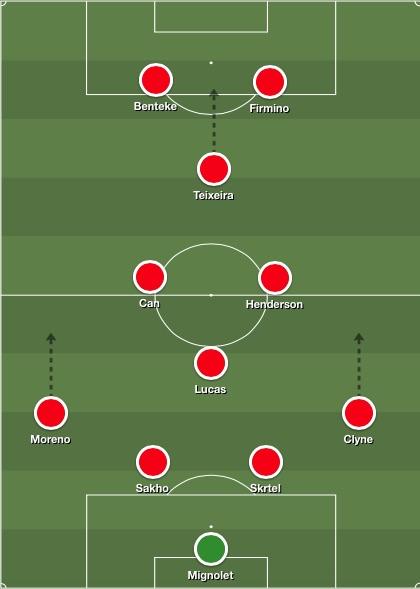 Liverpool tactics 3