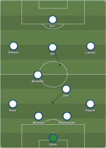 Tottenham lineup v Leicester