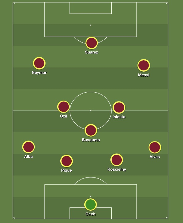Arsenal and Barcelona combined XI