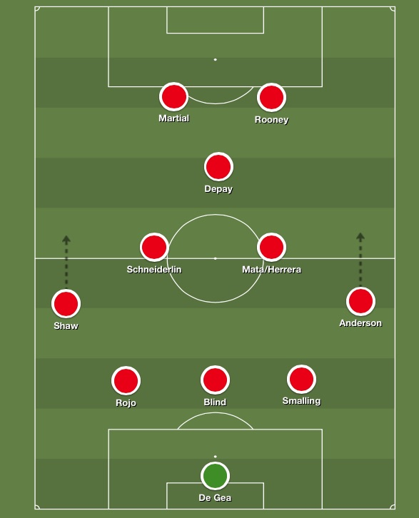 Man United 3-4-3 with Felipe Anderson