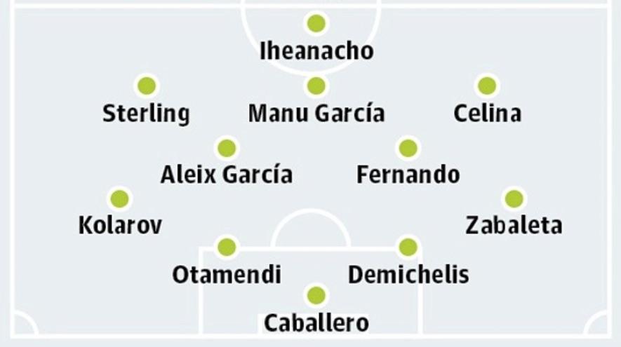 Predicted Man City XI v Chelsea