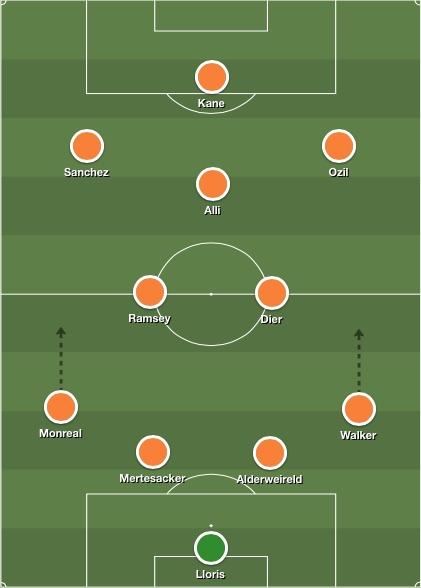 Arsenal and Tottenham combined XI