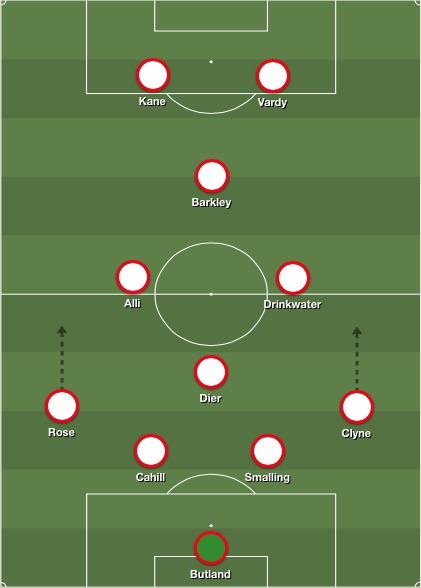 England lineup 4