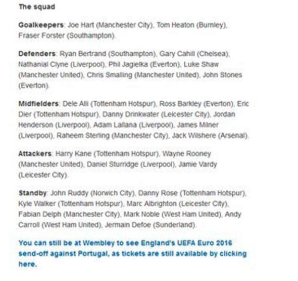 England Euro 2016 squad leaked