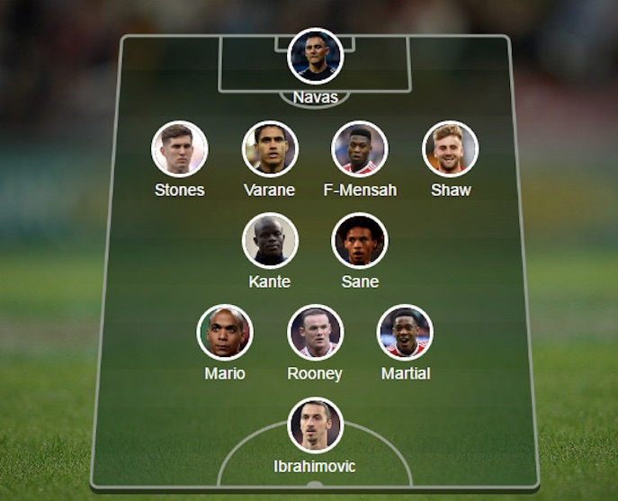 How Man United should line up next season, according to Jonathan Machlin