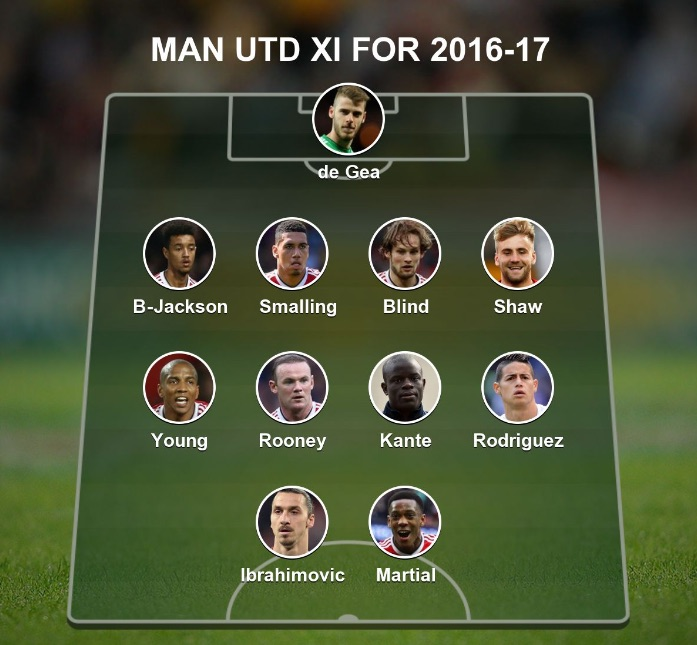 How Man United should line up next season under Jose Mourinho