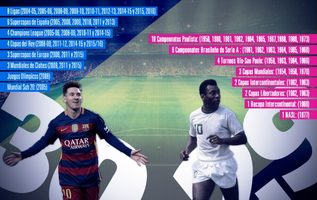 Lionel Messi vs. Pele [via Marca]