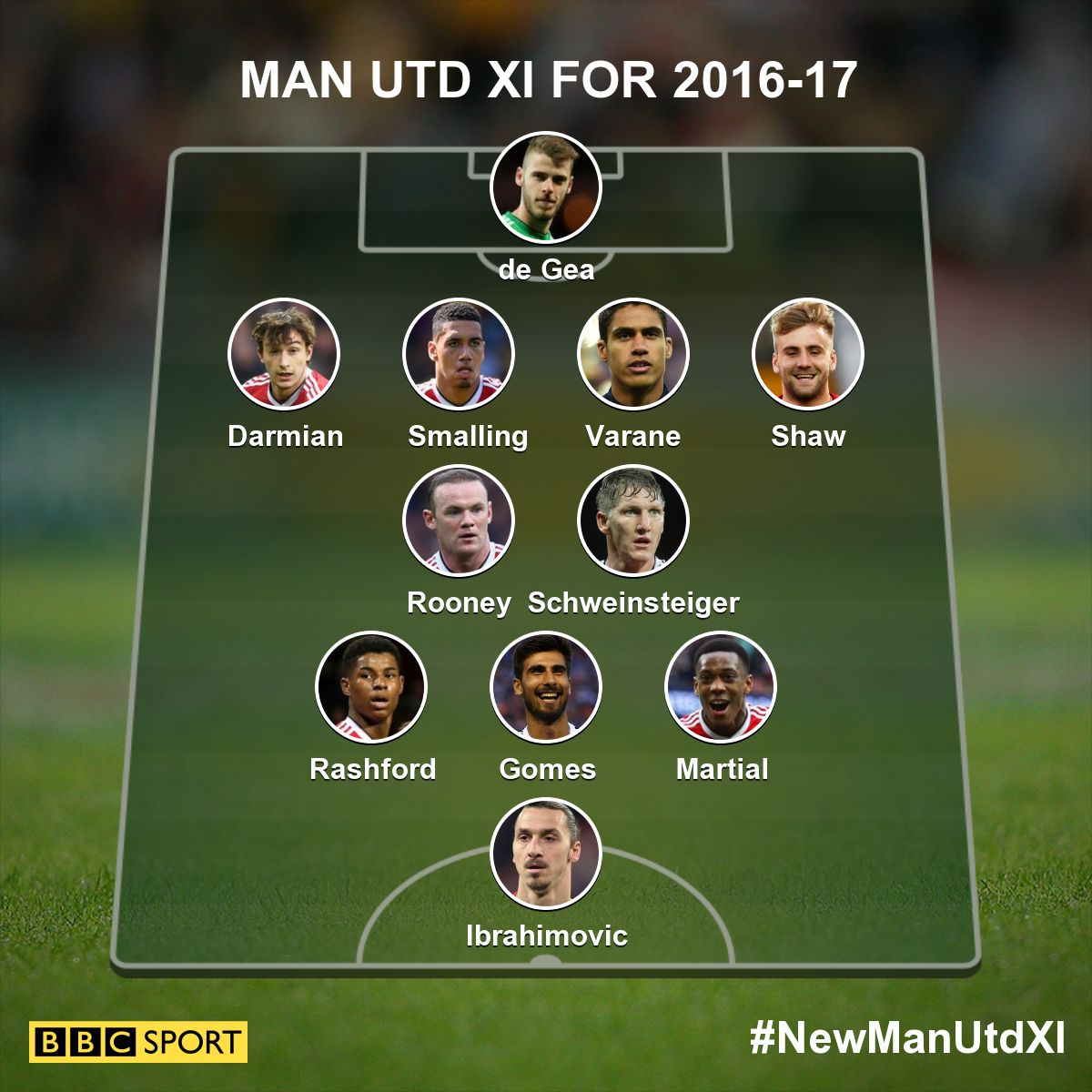 How Man United should line up next season, according to Sumeet Paul