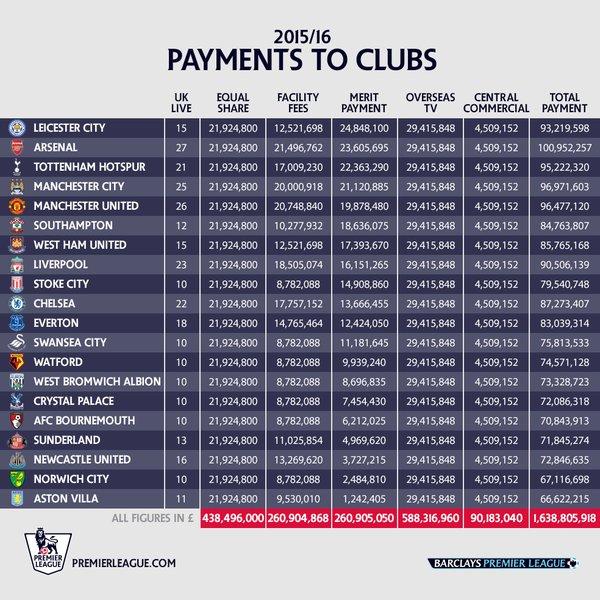 PL payments