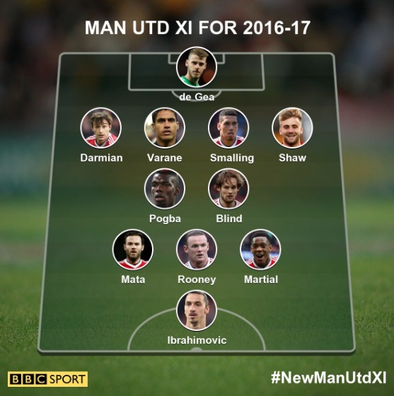 Possible Mourinho XI