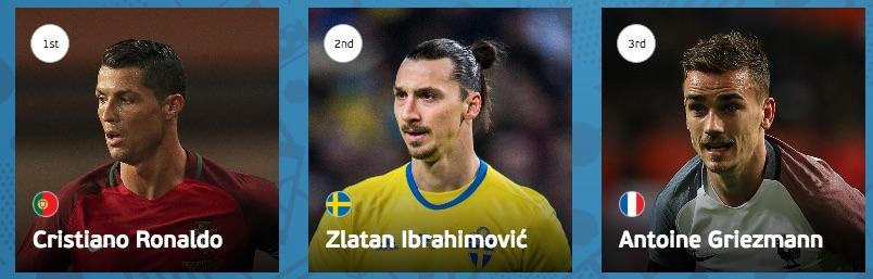 UEFA Euro 2016 player ranking 1-3