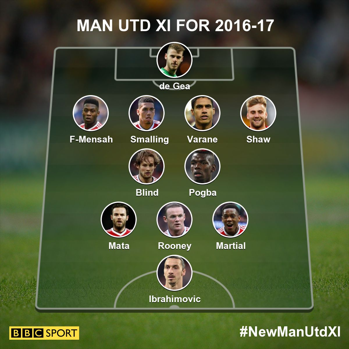 How Man United should line up next season, according to Ash Attlee