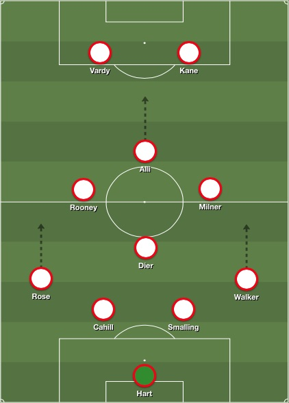 4-4-2 diamond England