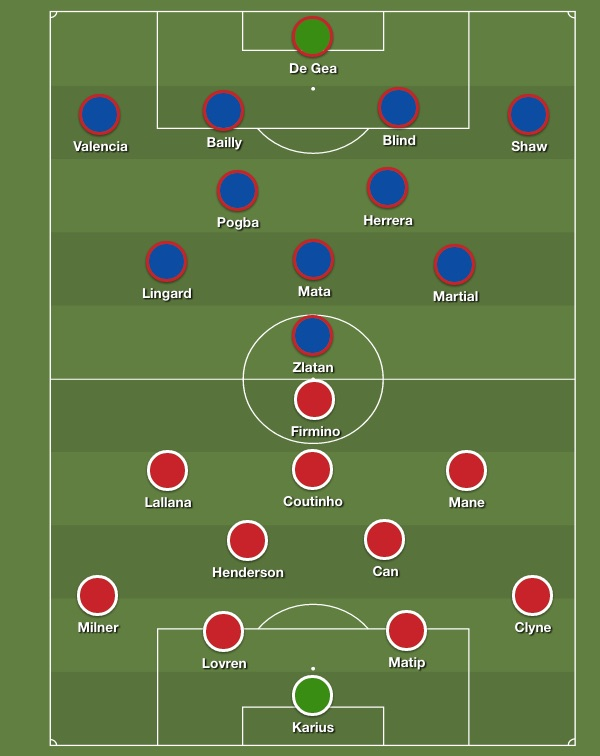 Liverpool v Man United likely lineups