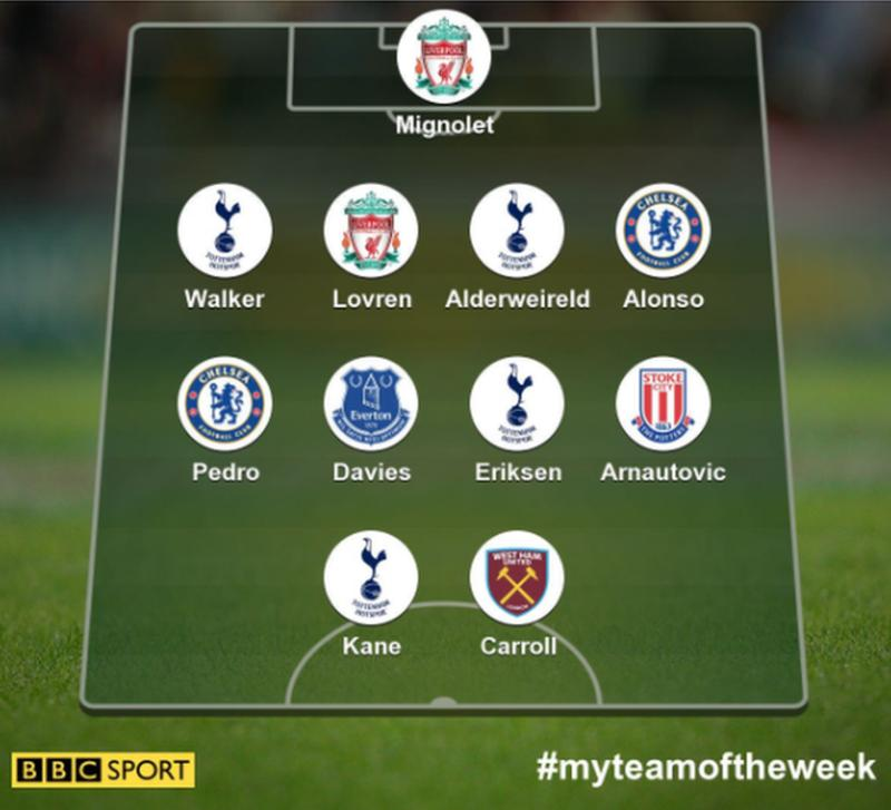BBC Premier League team of week: Tottenham spine dominates as angry fans hit out with star performers snubbed