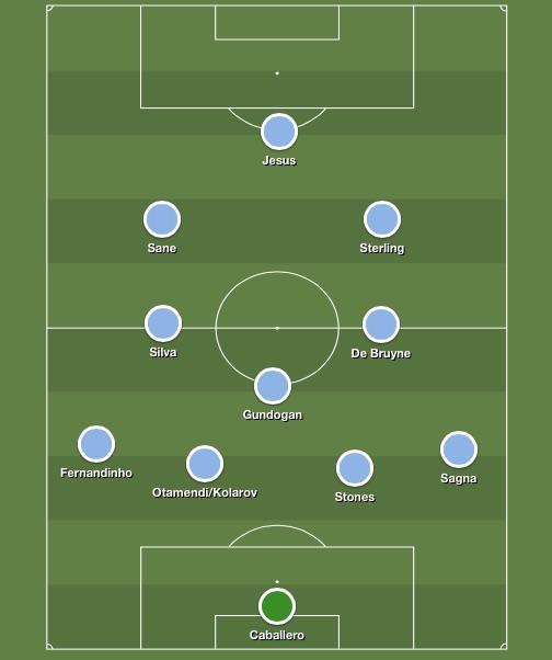 Best Man City XI