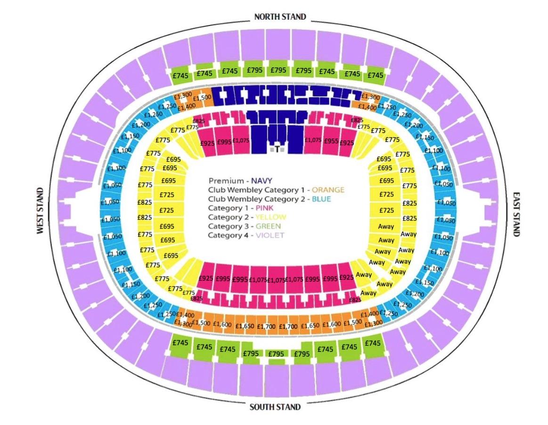 Tottenham Hotspur Wembley season ticket prices