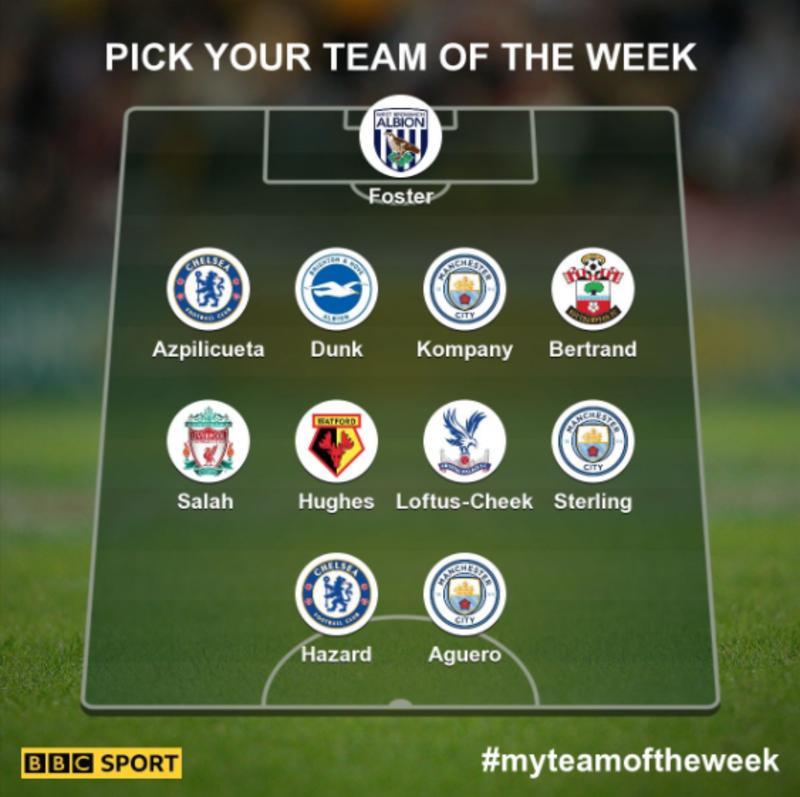 BBC Premier League team of the week