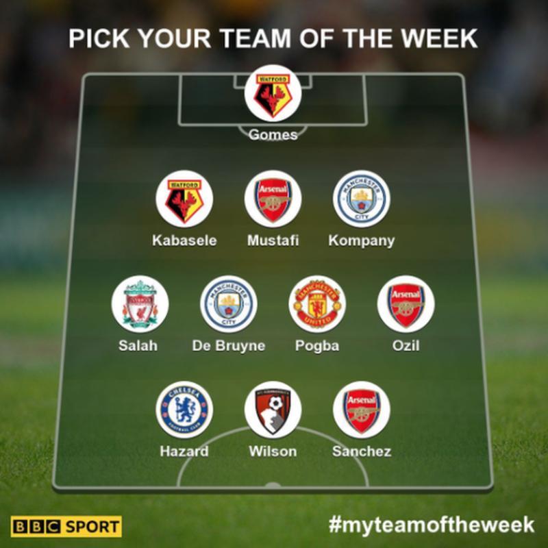 BBC Premier League team of week