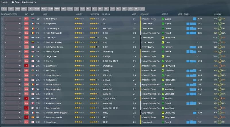Tottenham squad on FM18