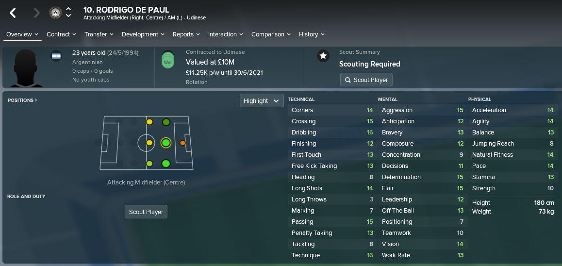 Rodrigo De Paul's Football Manager 2018 stats