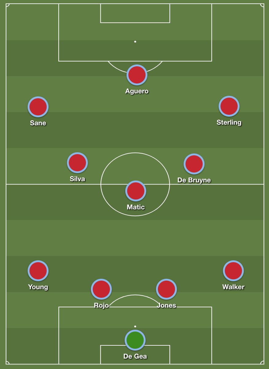 Man Utd Man City combined XI