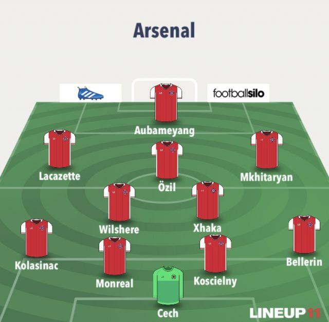 4-2-3-1 Arsenal