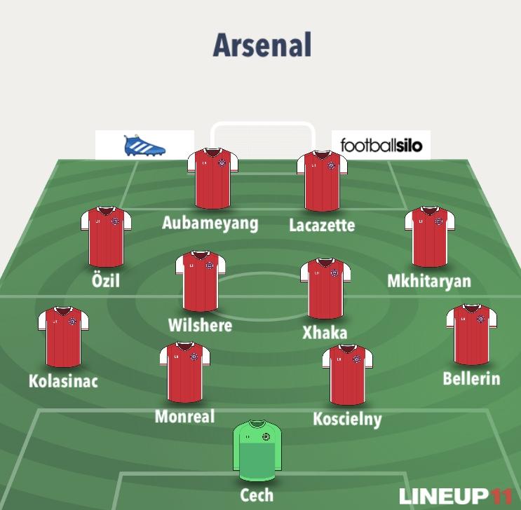 Arsenal 4-4-2