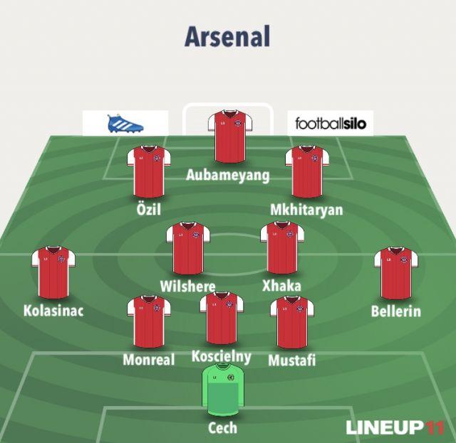 5-2-3 Arsenal