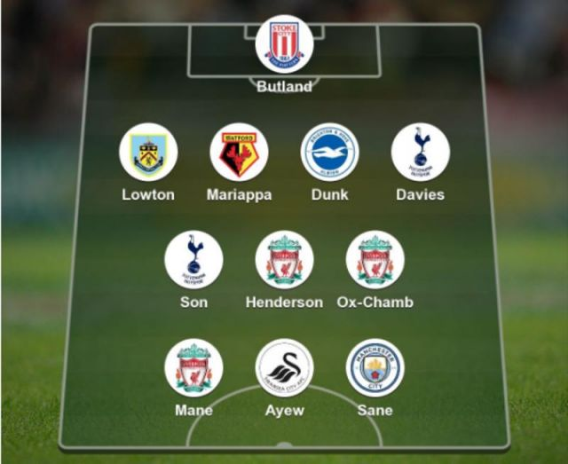 BBC team of the week